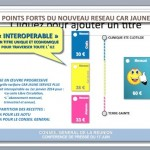 Car Jaune diapo 10